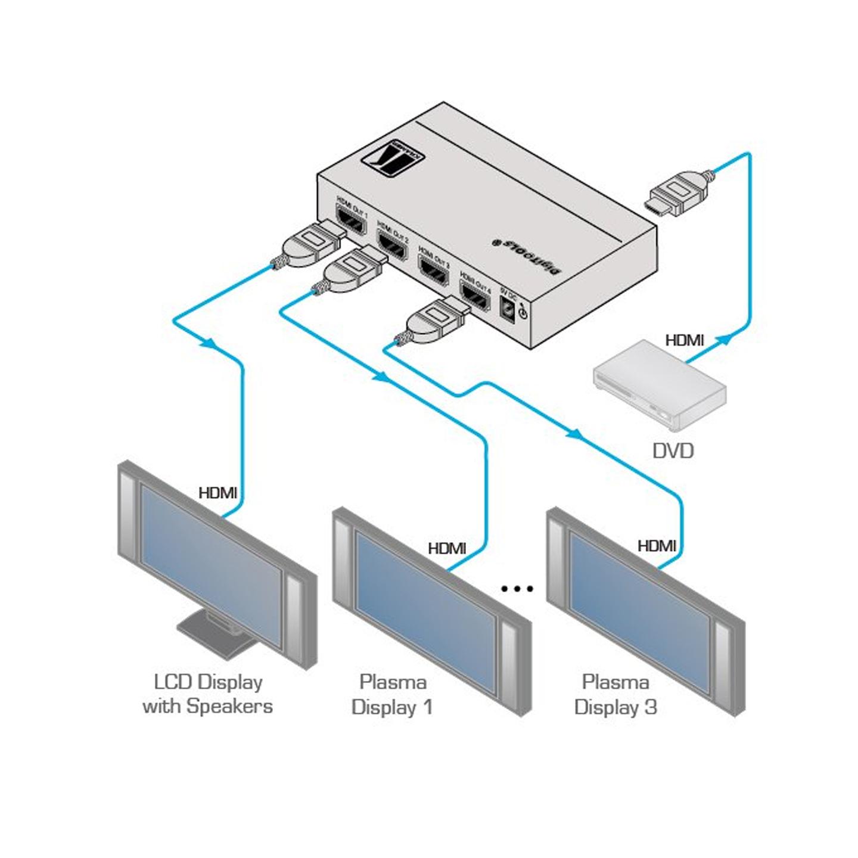 Kramer VM-4HN Diagram